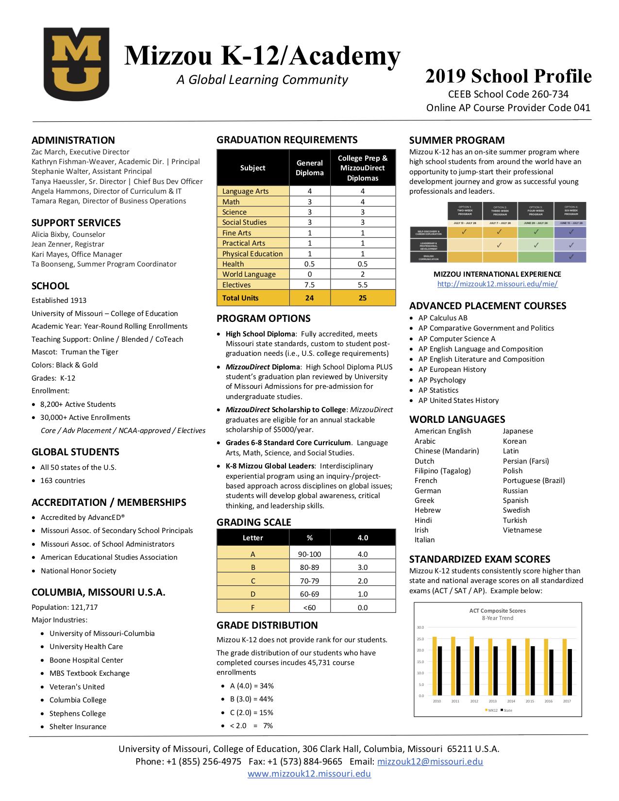 2019 School Profile Page 1